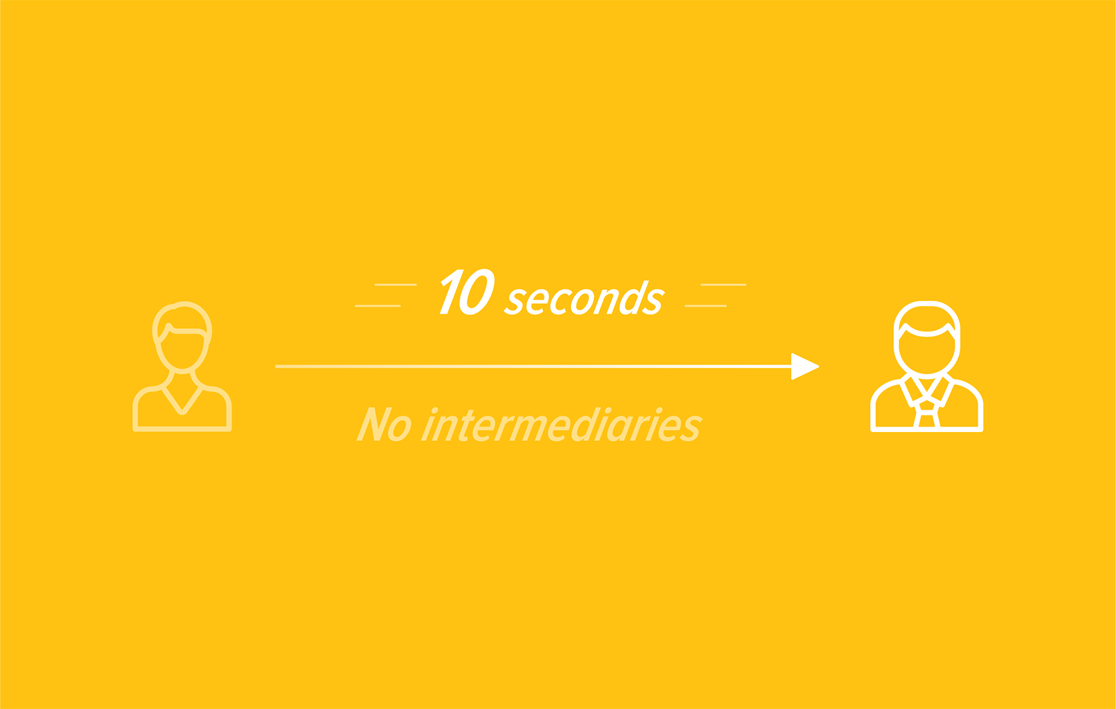 SEPA Instant Credit Transfer — Get paid in less than 10 seconds without any intermediaries